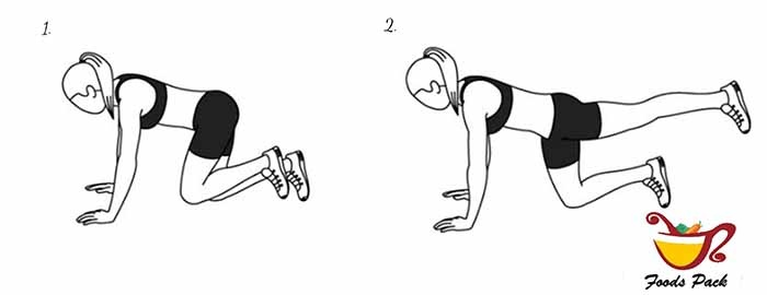 Image Elaborating Heel Kicks for Best Butt Exercises